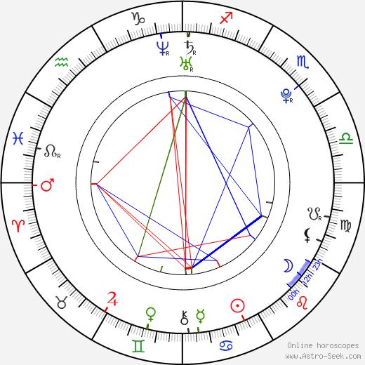 Sergi Busquets birth chart, Sergi Busquets astro natal horoscope, astrology