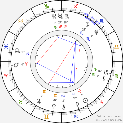 Seung-yeon Han birth chart, biography, wikipedia 2017, 2018