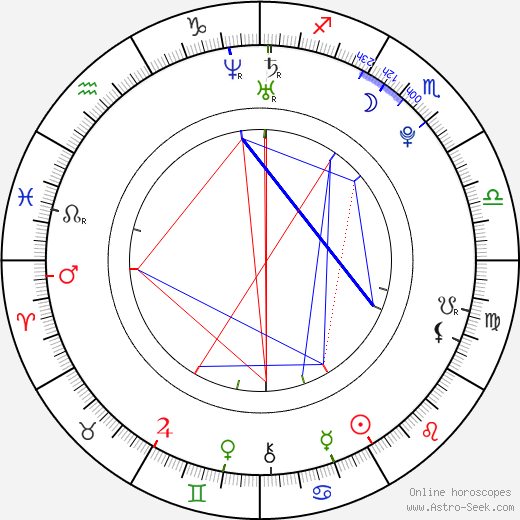 Seung-yeon Han astro natal birth chart, Seung-yeon Han horoscope, astrology