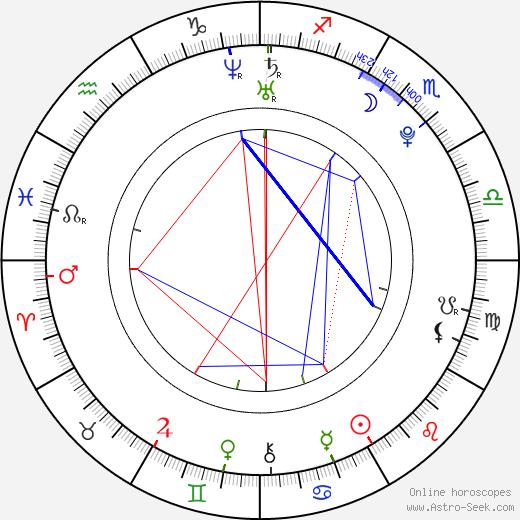Seung-yeon Han birth chart, Seung-yeon Han astro natal horoscope, astrology
