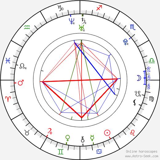 Shane Dawson birth chart, Shane Dawson astro natal horoscope, astrology