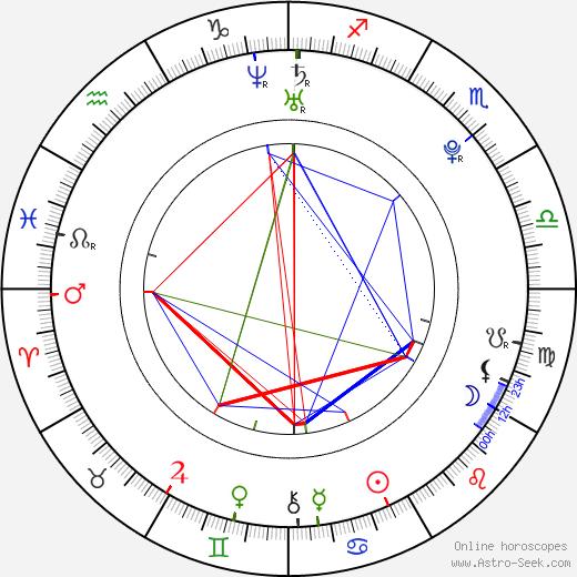 Стефани Райс Stephanie Rice день рождения гороскоп, Stephanie Rice Натальная карта онлайн