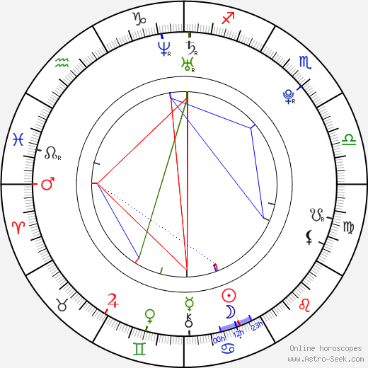 Стивен Робитайл Маккуин Steven R. McQueen день рождения гороскоп, Steven R. McQueen Натальная карта онлайн