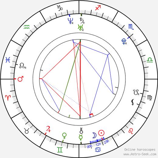 Tulisa Contostavlos astro natal birth chart, Tulisa Contostavlos horoscope, astrology