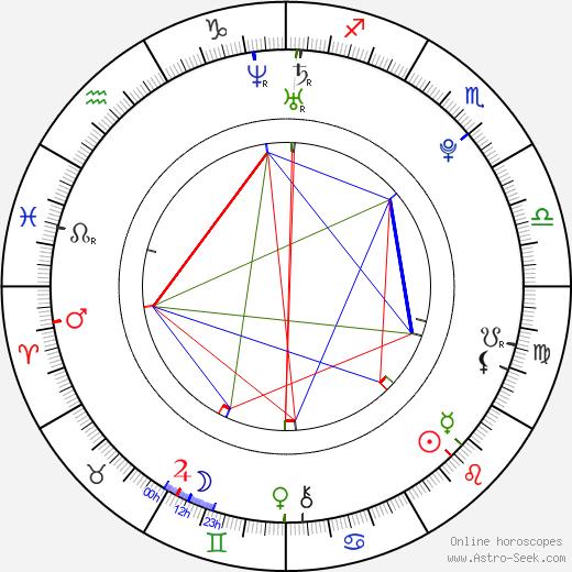Алеска Даймонд Aleska Diamond день рождения гороскоп, Aleska Diamond Натальная карта онлайн