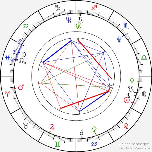 Алекса Вега Alexa PenaVega день рождения гороскоп, Alexa PenaVega Натальная карта онлайн