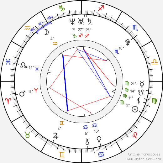 Alexandra Burke birth chart, biography, wikipedia 2019, 2020