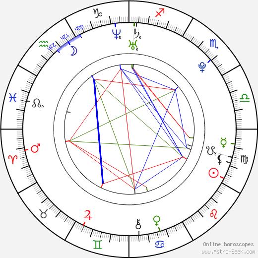 Александра Берк Alexandra Burke день рождения гороскоп, Alexandra Burke Натальная карта онлайн
