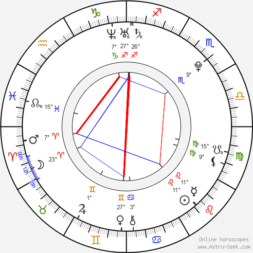 Annie Dahr Nygaard birth chart, biography, wikipedia 2019, 2020