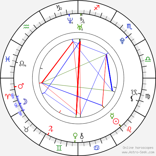Annie Dahr Nygaard astro natal birth chart, Annie Dahr Nygaard horoscope, astrology