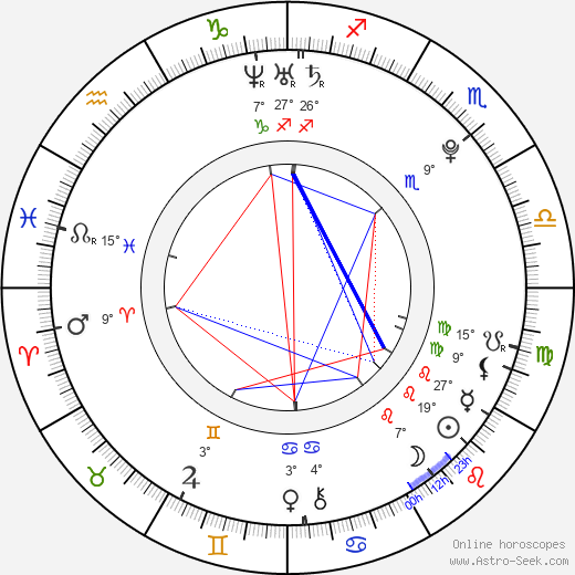 Boris Malagurski birth chart, biography, wikipedia 2019, 2020