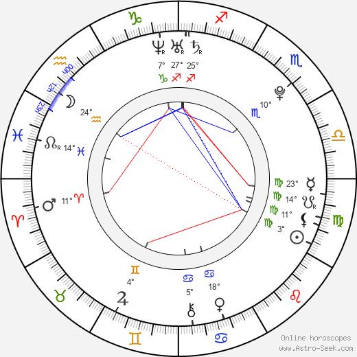 Danielle Savre birth chart, biography, wikipedia 2018, 2019