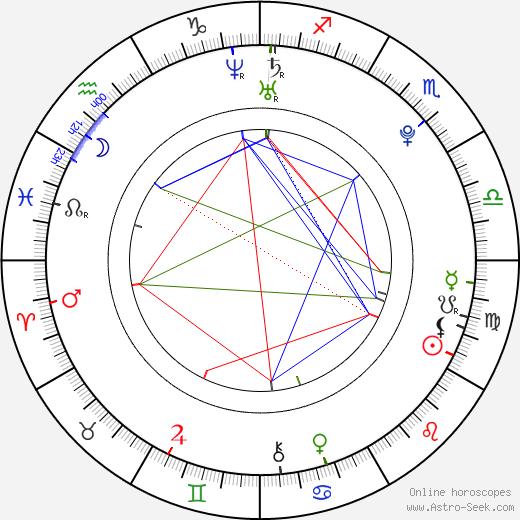 Danielle Savre astro natal birth chart, Danielle Savre horoscope, astrology