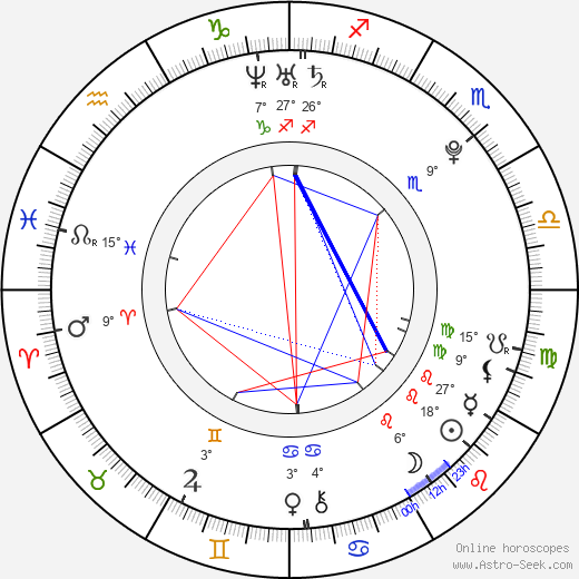 Donna Bell birth chart, biography, wikipedia 2019, 2020