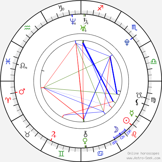 Donna Bell birth chart, Donna Bell astro natal horoscope, astrology