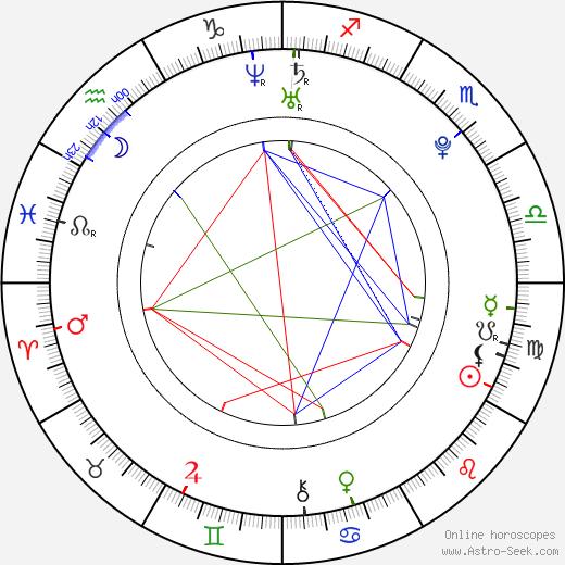 Evan Ross astro natal birth chart, Evan Ross horoscope, astrology