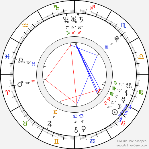 Leah Pipes birth chart, biography, wikipedia 2019, 2020