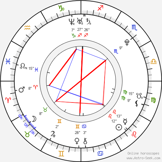 Marek Calík birth chart, biography, wikipedia 2019, 2020
