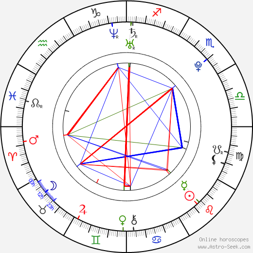 Marek Calík birth chart, Marek Calík astro natal horoscope, astrology