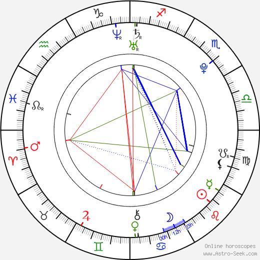 Marius Hoppensack tema natale, oroscopo, Marius Hoppensack oroscopi gratuiti, astrologia