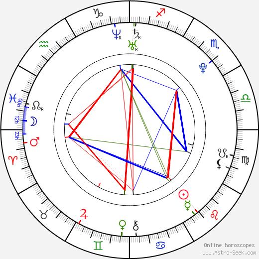Nemanja Matič birth chart, Nemanja Matič astro natal horoscope, astrology