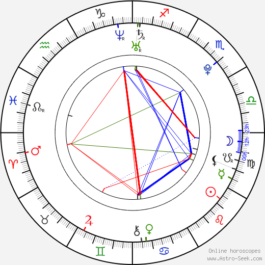 Oskaras Agafonovas tema natale, oroscopo, Oskaras Agafonovas oroscopi gratuiti, astrologia