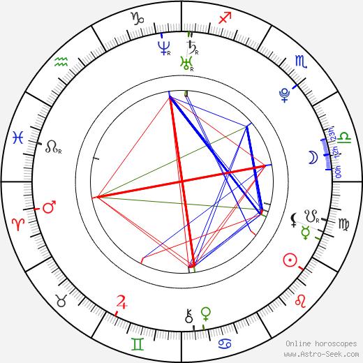 Паркер Янг Parker Young день рождения гороскоп, Parker Young Натальная карта онлайн