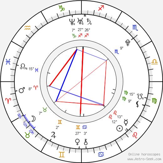 Romeo Nightingale birth chart, biography, wikipedia 2019, 2020