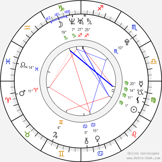 Rupert Grint birth chart, biography, wikipedia 2019, 2020
