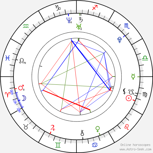 Steven Kaplan tema natale, oroscopo, Steven Kaplan oroscopi gratuiti, astrologia