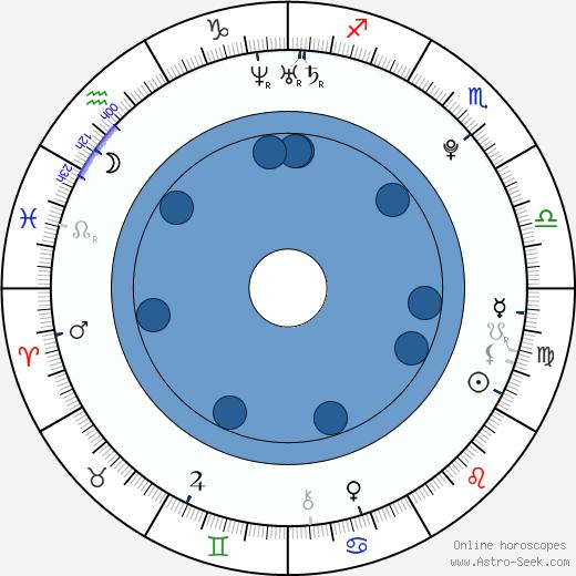 Tori Black wikipedia, horoscope, astrology, instagram