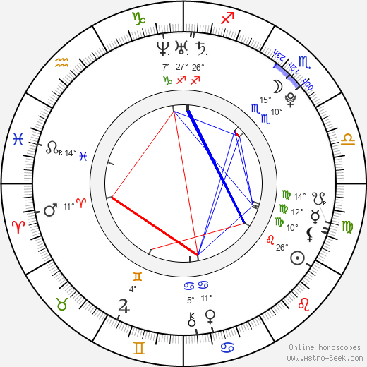 Travis Tedford birth chart, biography, wikipedia 2018, 2019