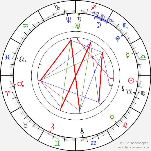 Allie MacDonald tema natale, oroscopo, Allie MacDonald oroscopi gratuiti, astrologia