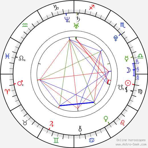 Amanda Jenssen astro natal birth chart, Amanda Jenssen horoscope, astrology