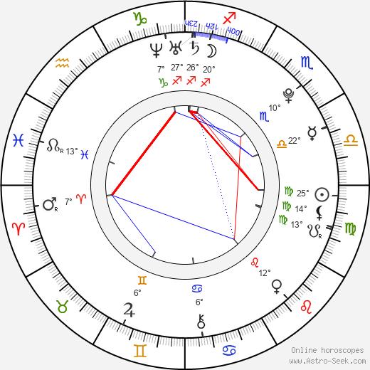 Asher Monroe tema natale, biography, Biografia da Wikipedia 2020, 2021