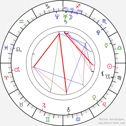 Asher Monroe tema natale, oroscopo, Asher Monroe oroscopi gratuiti, astrologia