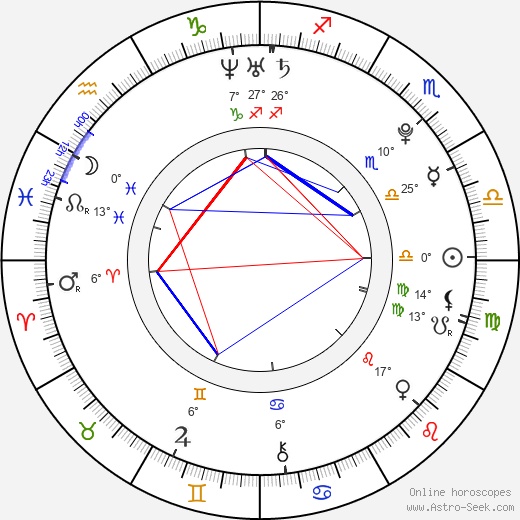 Bryan Hearne birth chart, biography, wikipedia 2019, 2020