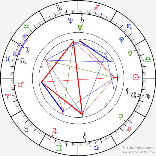 Bryan Hearne astro natal birth chart, Bryan Hearne horoscope, astrology