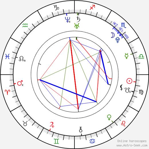 Челси Кейн Chelsea Kane день рождения гороскоп, Chelsea Kane Натальная карта онлайн