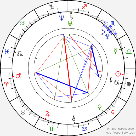 Chloe Dykstra astro natal birth chart, Chloe Dykstra horoscope, astrology