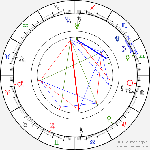 Eriko Nakamura день рождения гороскоп, Eriko Nakamura Натальная карта онлайн