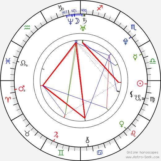 Faye Reagan tema natale, oroscopo, Faye Reagan oroscopi gratuiti, astrologia