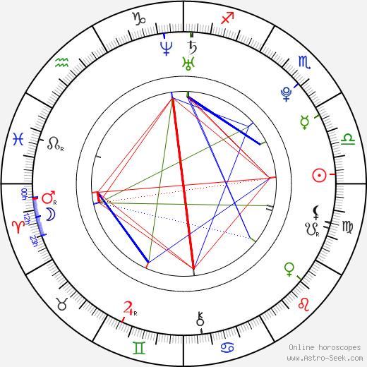 James Blake astro natal birth chart, James Blake horoscope, astrology