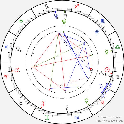 Jo Woodcock tema natale, oroscopo, Jo Woodcock oroscopi gratuiti, astrologia