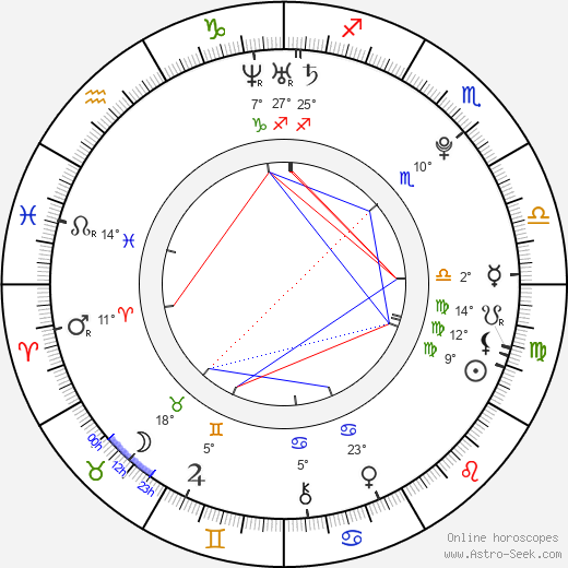Jonathan Demurger birth chart, biography, wikipedia 2017, 2018