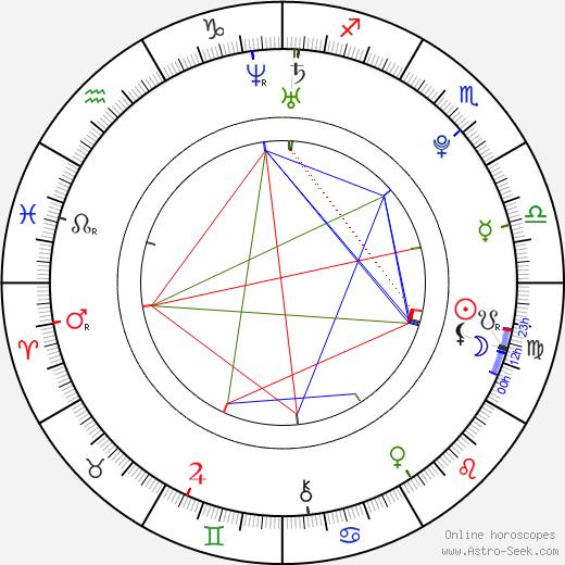 Jordan Staal astro natal birth chart, Jordan Staal horoscope, astrology