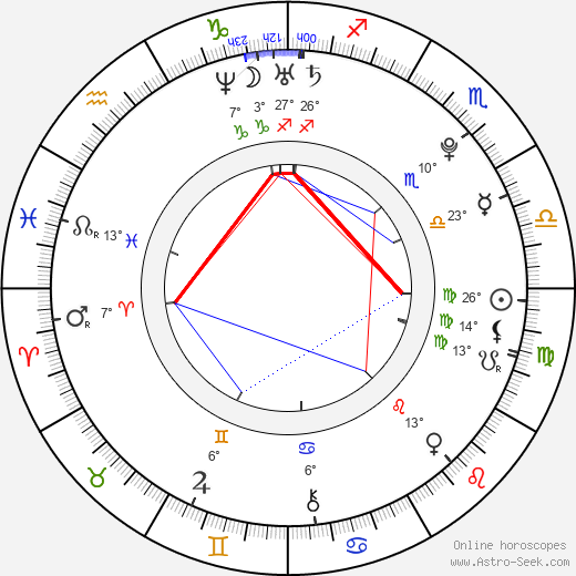 Katrina Bowden birth chart, biography, wikipedia 2018, 2019
