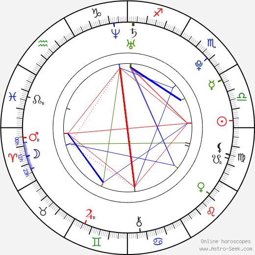 Maxime Dumontier день рождения гороскоп, Maxime Dumontier Натальная карта онлайн