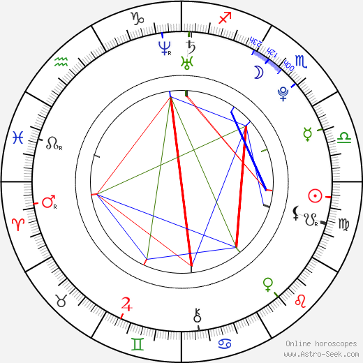 Sarah Steele astro natal birth chart, Sarah Steele horoscope, astrology