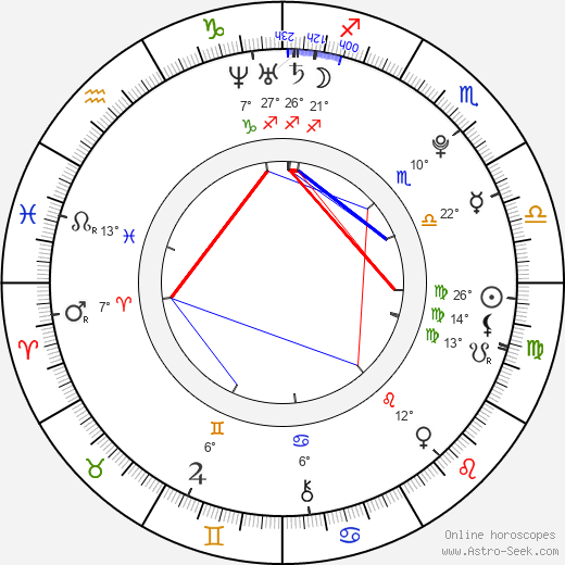 Shoshana Bush birth chart, biography, wikipedia 2019, 2020